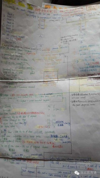 a4纸读书笔记花边边框