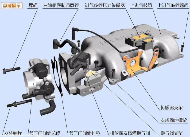 汽车发动机分解图