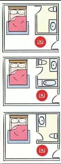 卧室的床, 千万不要这样放! 这不是迷信!