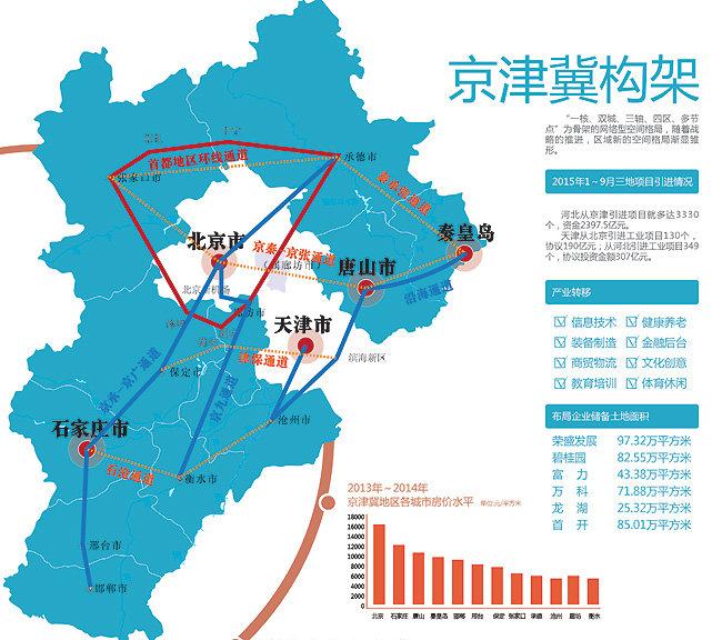或将是北京动物园