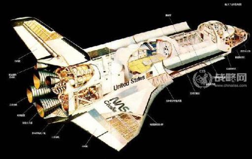 美国航天飞机