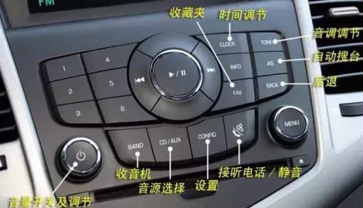 最全的车内按键图解!