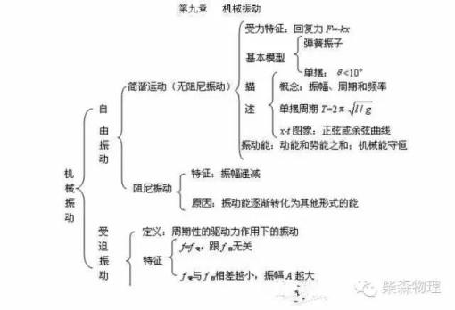 简介:我是一只中高考物理老师。每天清晨  5:00起床,会发一篇儿中高考的政策解读,有营养,味道好  。 助您看清,咱复杂多变的教育政策,把恶心、枯燥、不说人话的政策文件,解读成,家长里短的大白话! 我是柴森, 我在北京西城,我爱大北京!  整理:柴森 正文  北京中高考 柴森: